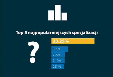 infografika_blog