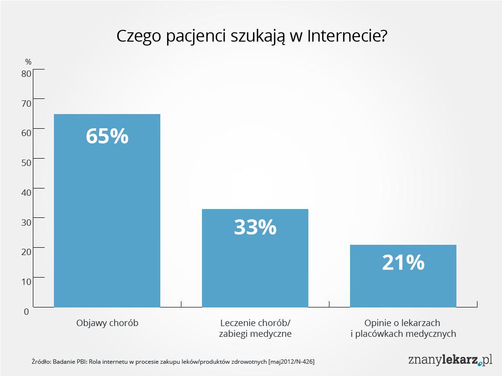 zl2014-wykres-v3