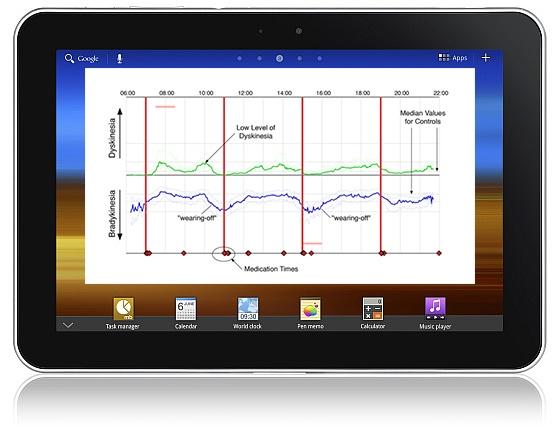 pkg-tablet-graph.jpg