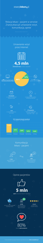 infografika_v3.png